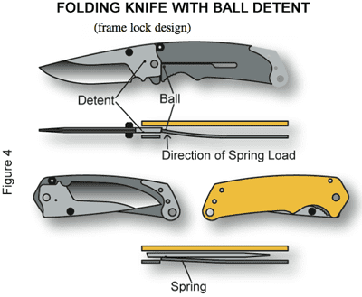 Folding Knife with Ball Detent
