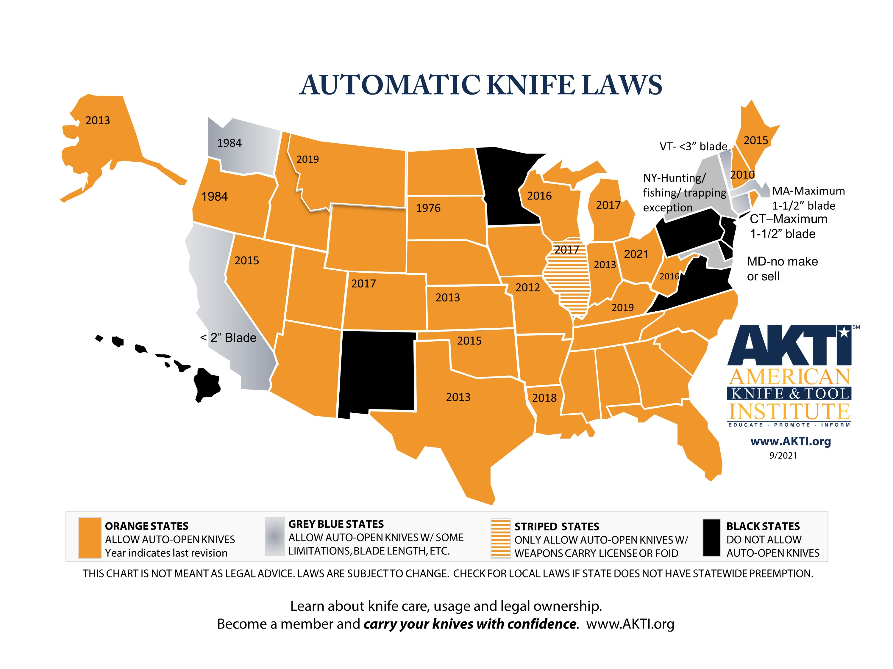 State Laws Regarding Auto-Open Knives | American Knife and Tool